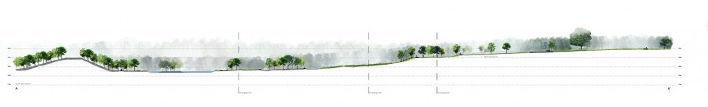 Stadspark Kerkrade cross section